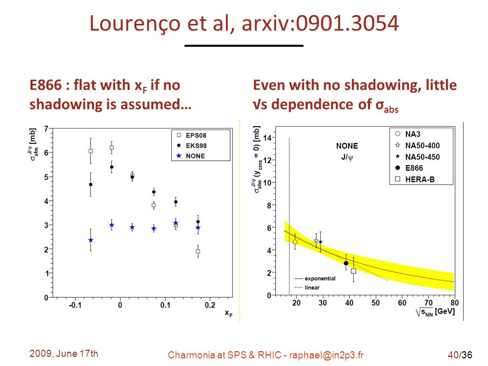 /36 Lourenço et al, arxiv:0901.3054 E866 : flat with x F if no shadowing is assumed… Even with no shadowing, little √s dependence of σ abs 2009, June 17th Charmonia at SPS & RHIC - raphael@in2p3.fr40