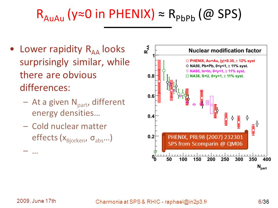 /36 R AuAu (y≈0 in PHENIX) ≈ R PbPb (@ SPS) Lower rapidity R AA looks surprisingly similar, while there are obvious differences: –At a given N part, different energy densities… –Cold nuclear matter effects (x Bjorken, σ abs …) –… 2009, June 17th Charmonia at SPS & RHIC - raphael@in2p3.fr REDO Without forward PHENIX, PRL98 (2007) 232301 SPS from Scomparin @ QM06 6