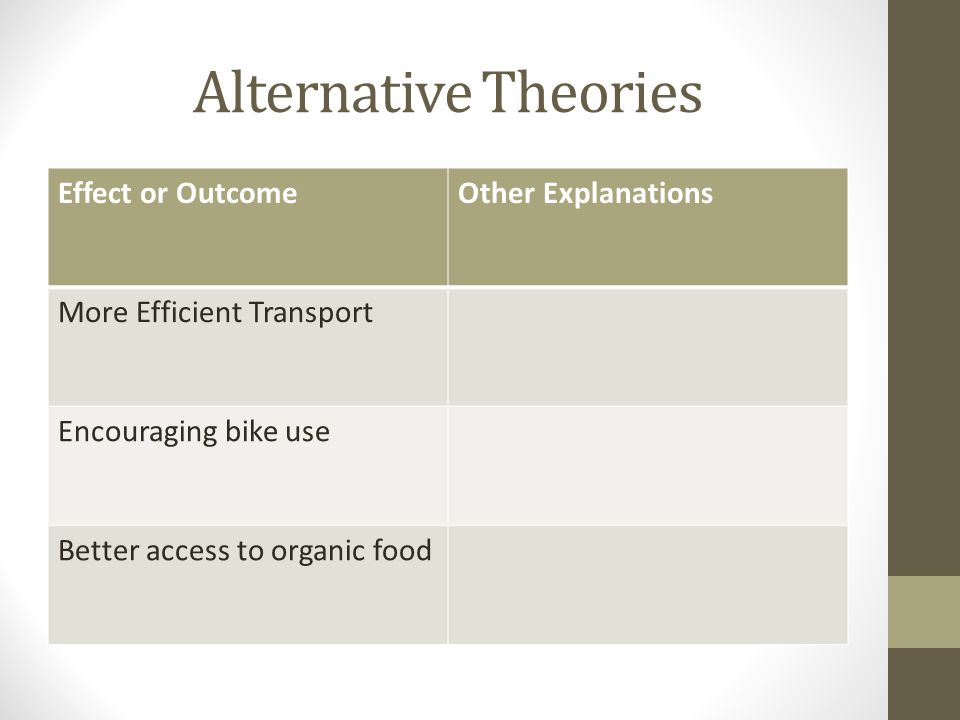Alternative Theories Effect or OutcomeOther Explanations More Efficient Transport Encouraging bike use Better access to organic food