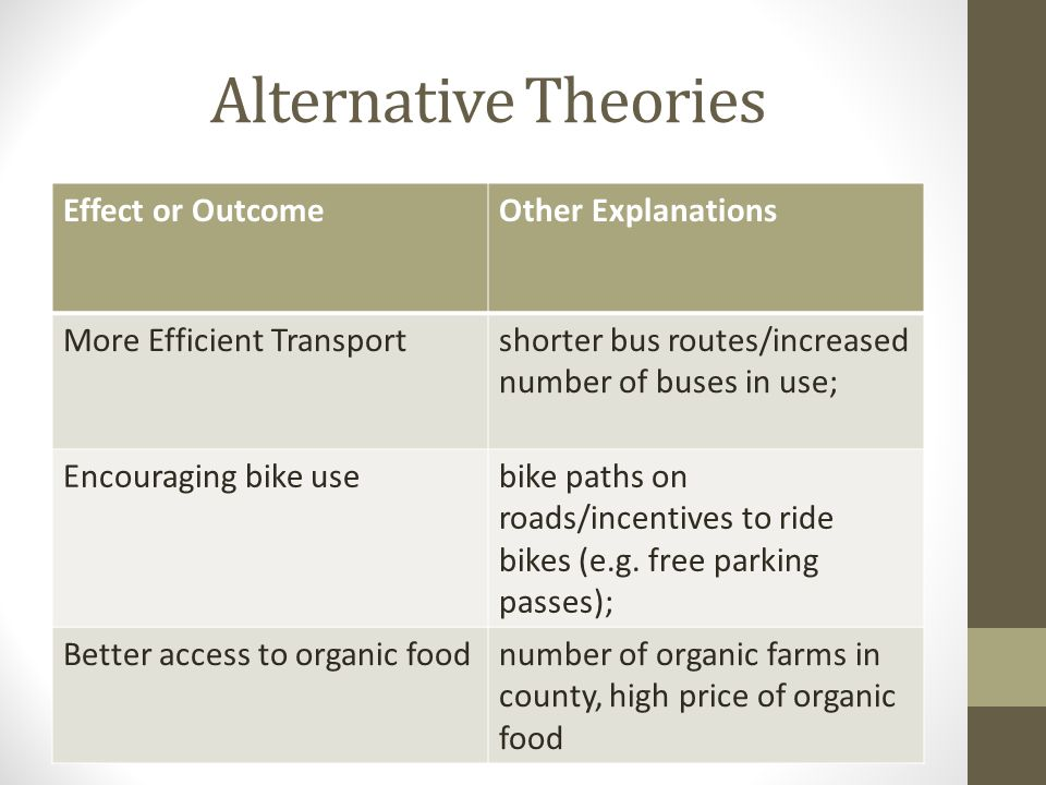 Alternative Theories Effect or OutcomeOther Explanations More Efficient Transportshorter bus routes/increased number of buses in use; Encouraging bike usebike paths on roads/incentives to ride bikes (e.g.