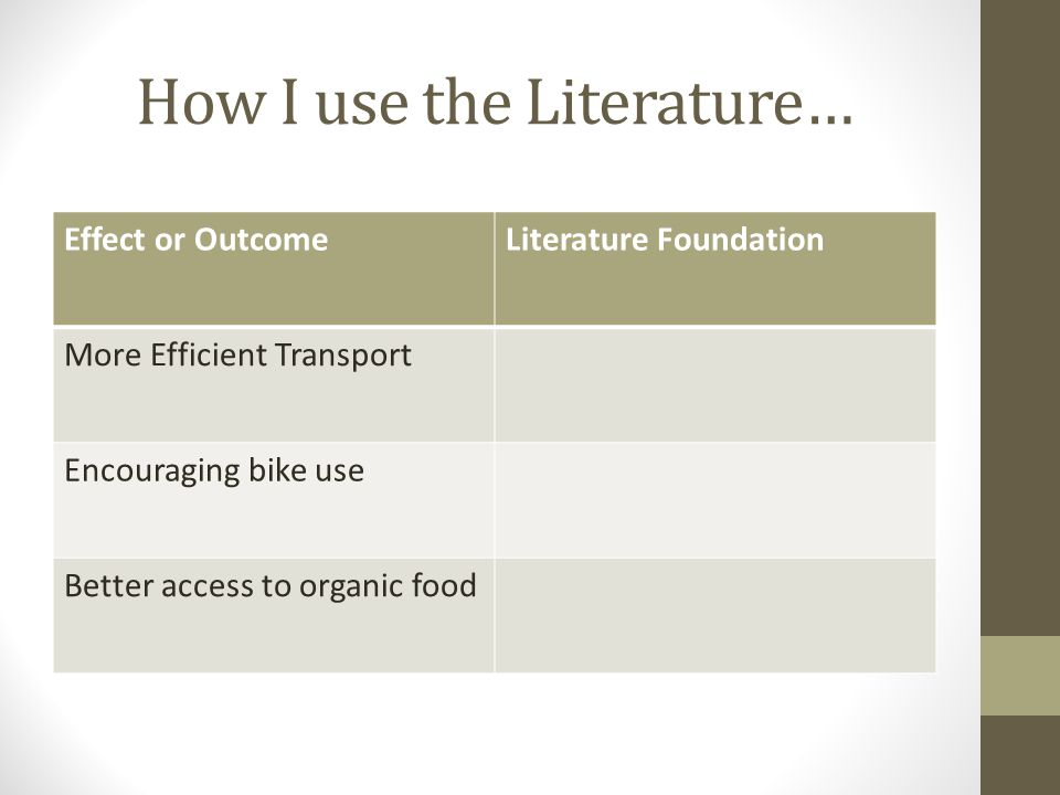 How I use the Literature… Effect or OutcomeLiterature Foundation More Efficient Transport Encouraging bike use Better access to organic food