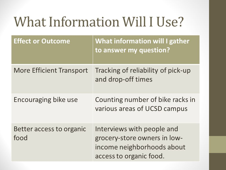 What Information Will I Use? Effect or OutcomeWhat information will I gather to answer my question? More Efficient TransportTracking of reliability of