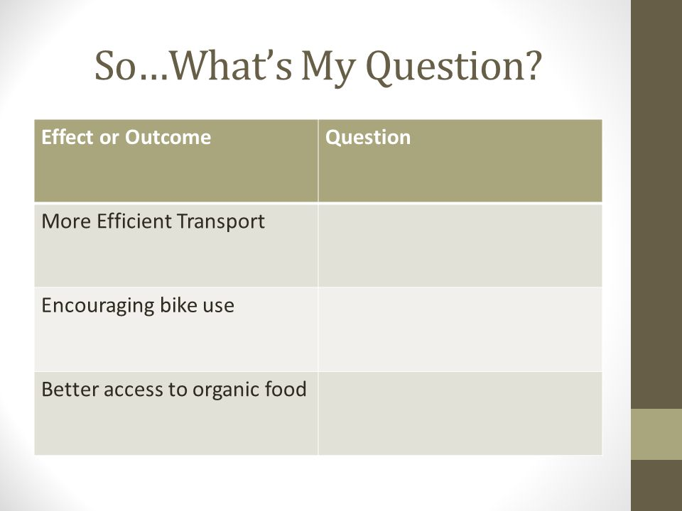 So…What's My Question? Effect or OutcomeQuestion More Efficient Transport Encouraging bike use Better access to organic food