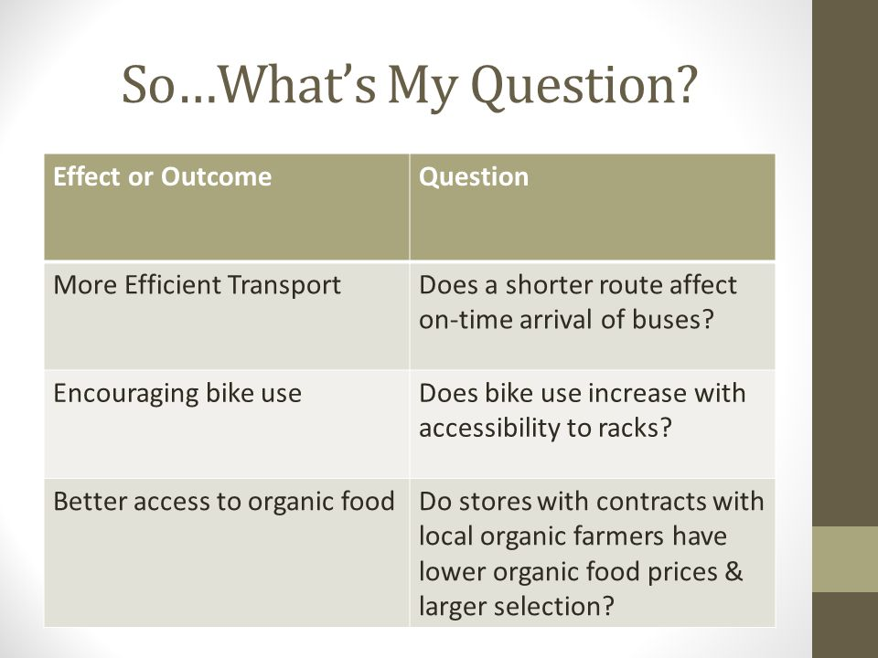 So…What's My Question? Effect or OutcomeQuestion More Efficient TransportDoes a shorter route affect on-time arrival of buses? Encouraging bike useDoe