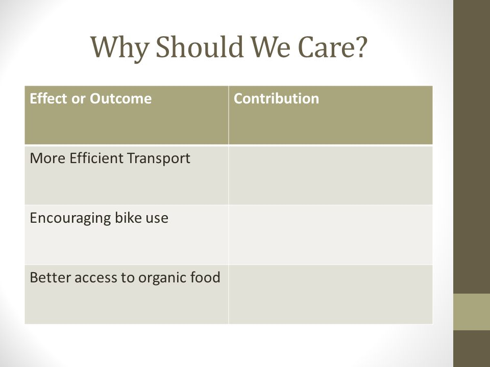 Why Should We Care? Effect or OutcomeContribution More Efficient Transport Encouraging bike use Better access to organic food