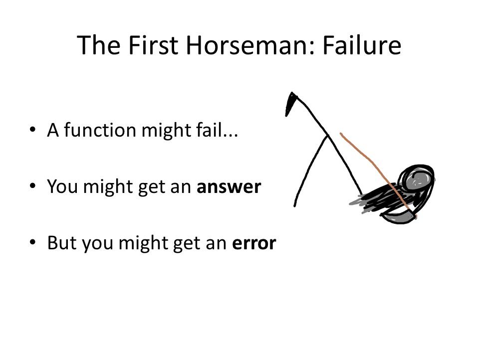 The First Horseman: Failure A function might fail...