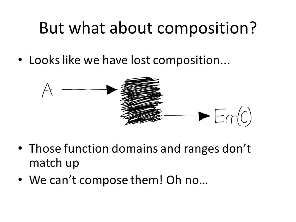 But what about composition. Looks like we have lost composition...