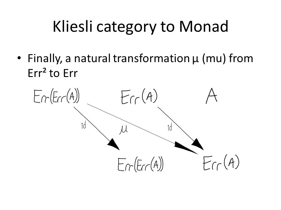 Kliesli category to Monad Finally, a natural transformation µ (mu) from Err² to Err