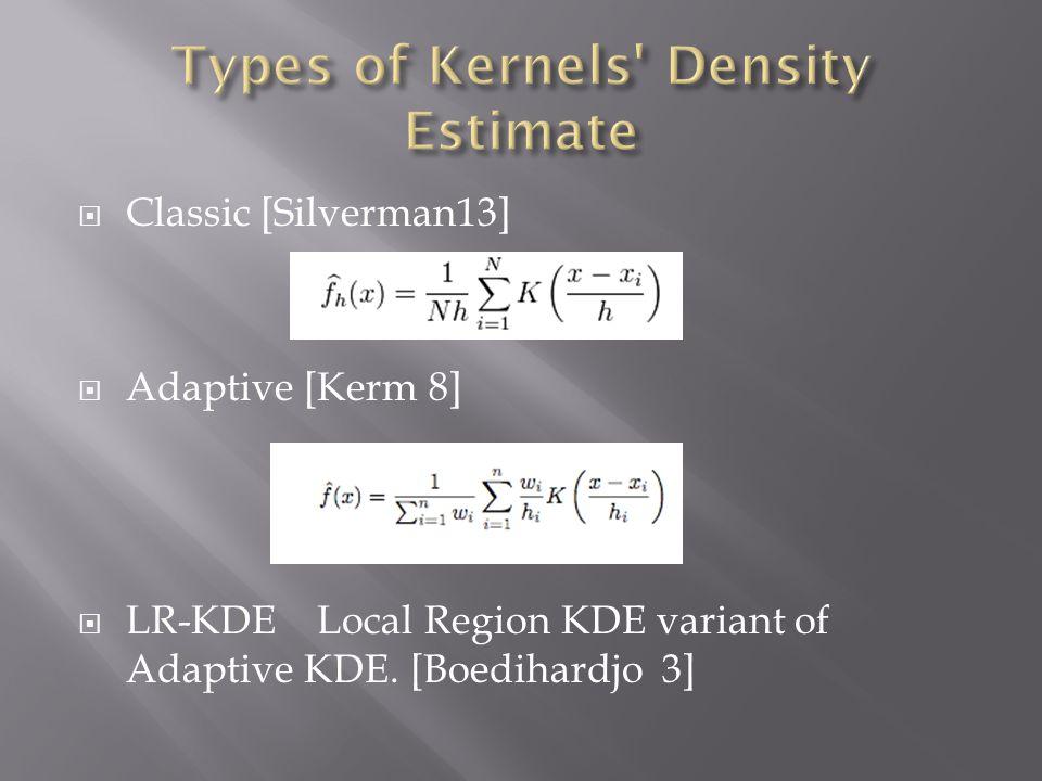  [1] 3.6 Multivariate Kernel Density Estimation, http://fedc.wiwi.hu- berlin.de/xplore/ebooks/html/spm/spmhtmlnode18.html.http://fedc.wiwi.hu- berlin.de/xplore/ebooks/html/spm/spmhtmlnode18.html  [2]A.