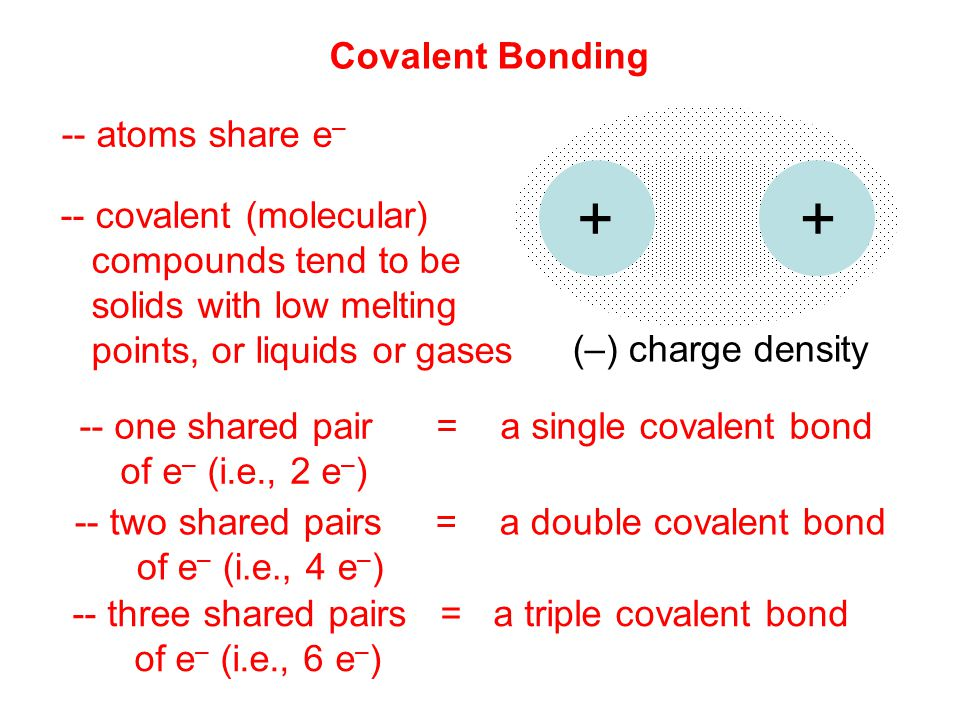 Covalent Bonding -- atoms share e – -- covalent (molecular) compounds tend to be solids with low melting points, or liquids or gases -- three shared pairs = a triple covalent bond of e – (i.e., 6 e – ) -- two shared pairs = a double covalent bond of e – (i.e., 4 e – ) -- one shared pair = a single covalent bond of e – (i.e., 2 e – ) ++ (–) charge density