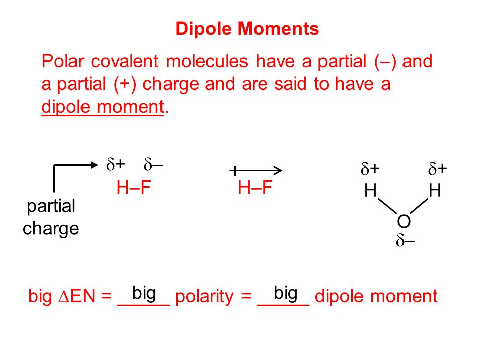 Dipole Moments Polar covalent molecules have a partial (–) and a partial (+) charge and are said to have a dipole moment. H–F  +  – partial charge O