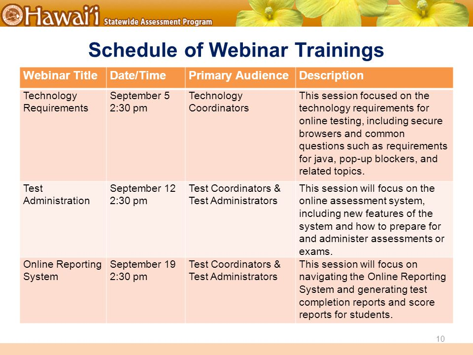 Online Hawai'i State Assessments Schedule of Webinar Trainings Webinar TitleDate/TimePrimary AudienceDescription Technology Requirements September 5 2:30 pm Technology Coordinators This session focused on the technology requirements for online testing, including secure browsers and common questions such as requirements for java, pop-up blockers, and related topics.