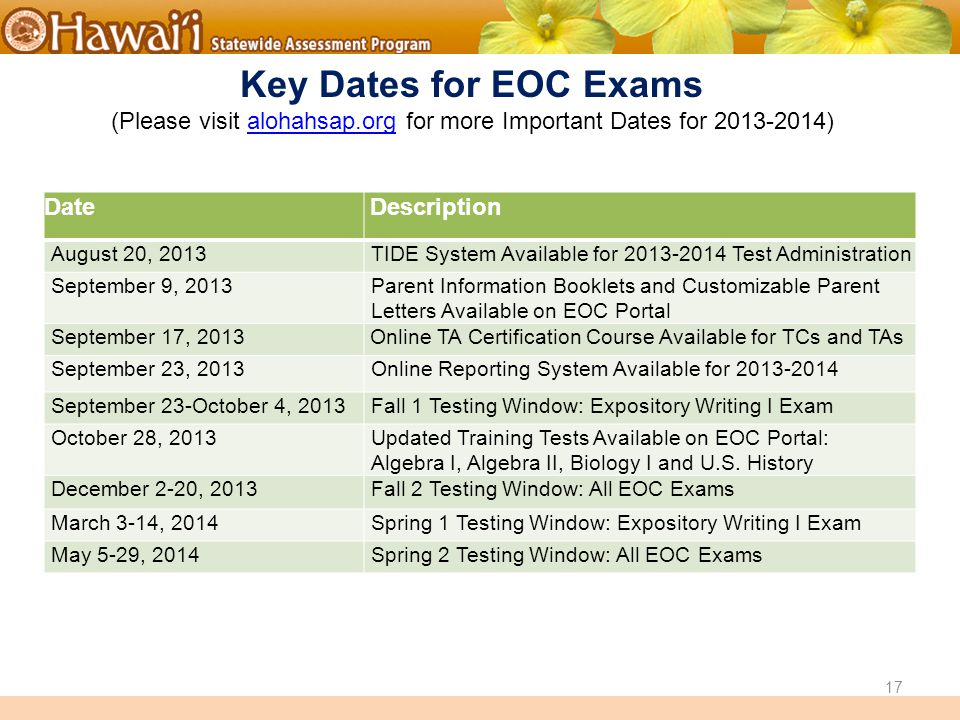 Online Hawai'i State Assessments Key Dates for EOC Exams (Please visit alohahsap.org for more Important Dates for 2013-2014)alohahsap.org DateDescription August 20, 2013TIDE System Available for 2013-2014 Test Administration September 9, 2013Parent Information Booklets and Customizable Parent Letters Available on EOC Portal September 17, 2013Online TA Certification Course Available for TCs and TAs September 23, 2013Online Reporting System Available for 2013-2014 September 23-October 4, 2013Fall 1 Testing Window: Expository Writing I Exam October 28, 2013Updated Training Tests Available on EOC Portal: Algebra I, Algebra II, Biology I and U.S.