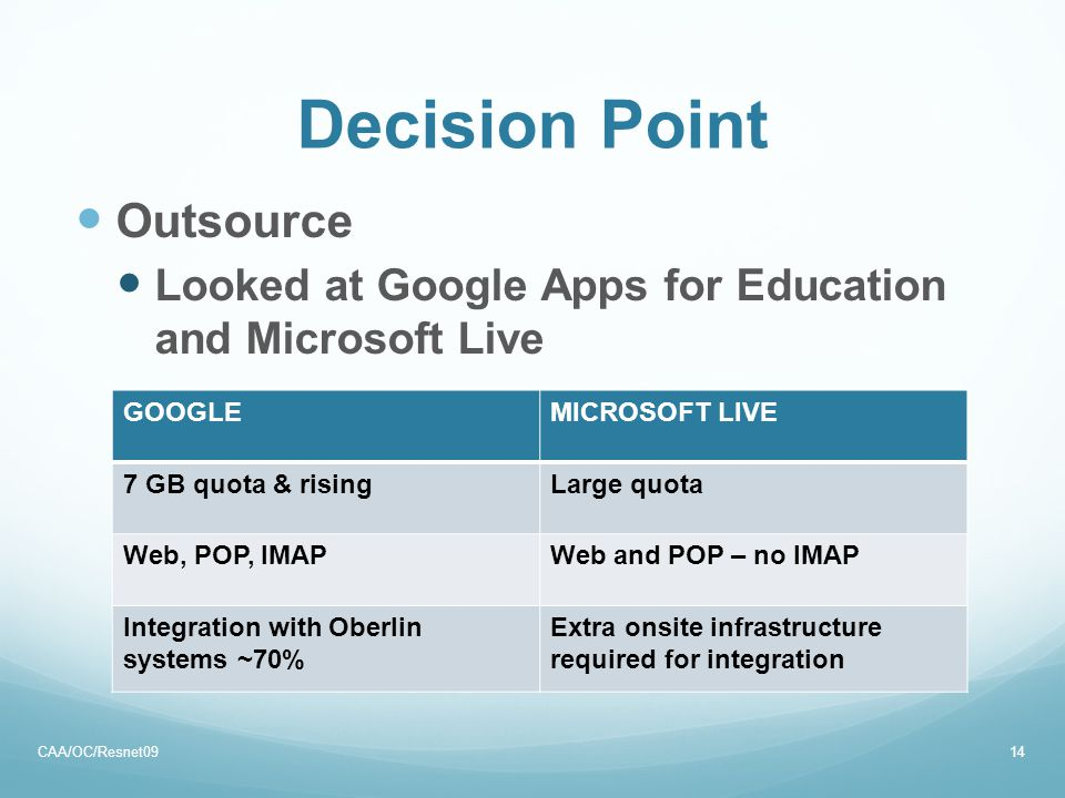Decision Point Outsource Looked at Google Apps for Education and Microsoft Live CAA/OC/Resnet0914 GOOGLEMICROSOFT LIVE 7 GB quota & risingLarge quota Web, POP, IMAPWeb and POP – no IMAP Integration with Oberlin systems ~70% Extra onsite infrastructure required for integration