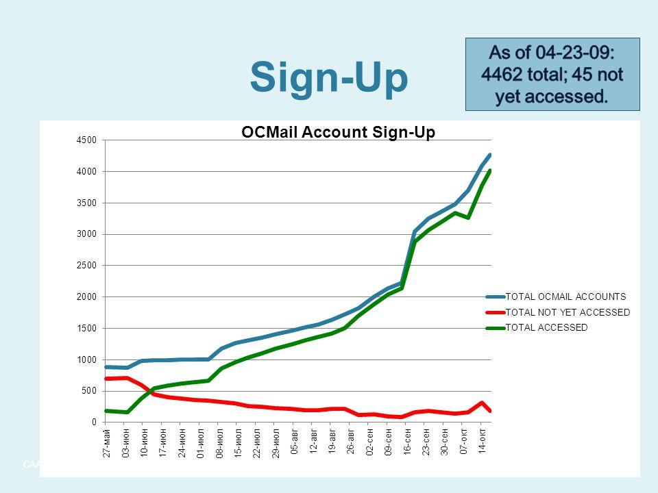 Sign-Up CAA/OC/Resnet0935