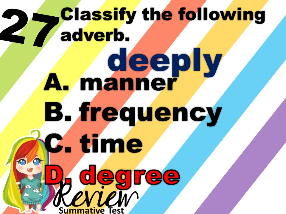 27 Classify the following adverb. deeply