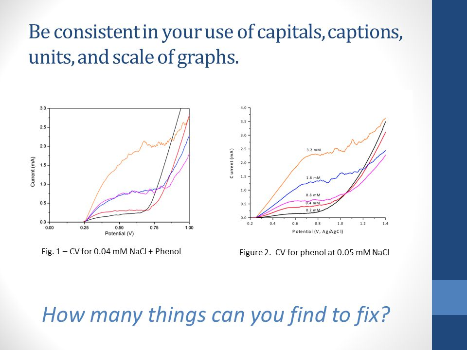 Be consistent in your use of capitals, captions, units, and scale of graphs.