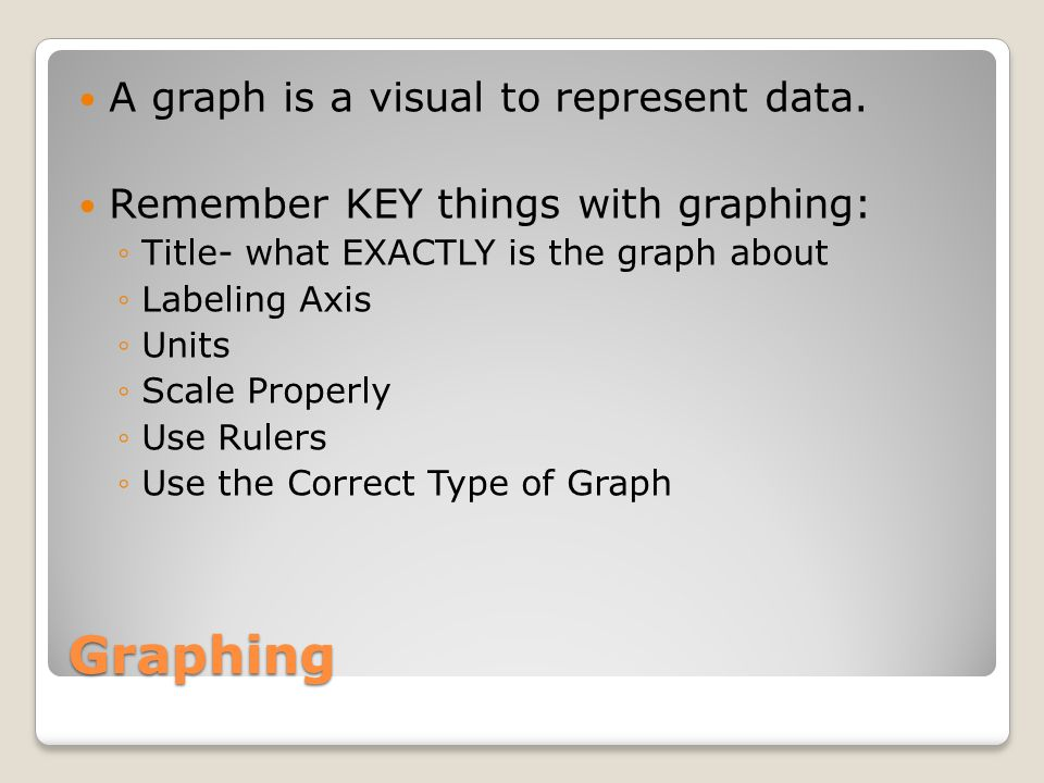 Graphing A graph is a visual to represent data.