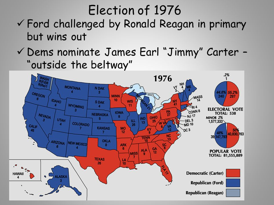 Election of 1976 Ford challenged by Ronald Reagan in primary but wins out Dems nominate James Earl Jimmy Carter – outside the beltway