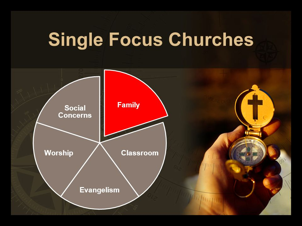 Single Focus Churches Family Classroom Evangelism Worship Social Concerns