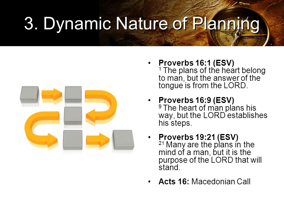 3. Dynamic Nature of Planning Proverbs 16:1 (ESV) 1 The plans of the heart belong to man, but the answer of the tongue is from the LORD. Proverbs 16:9