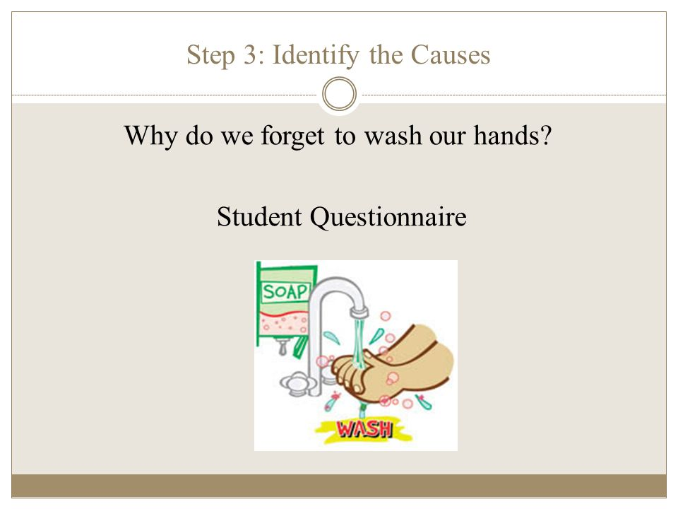 Step 3: Identify the Causes Why do we forget to wash our hands Student Questionnaire