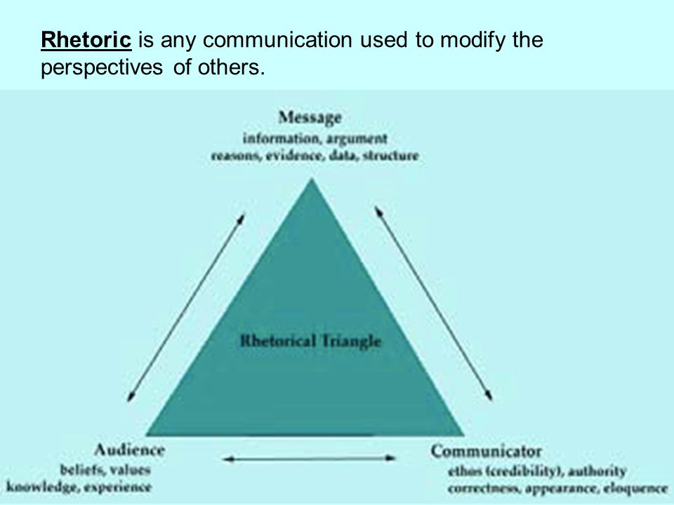 Rhetoric is any communication used to modify the perspectives of others.