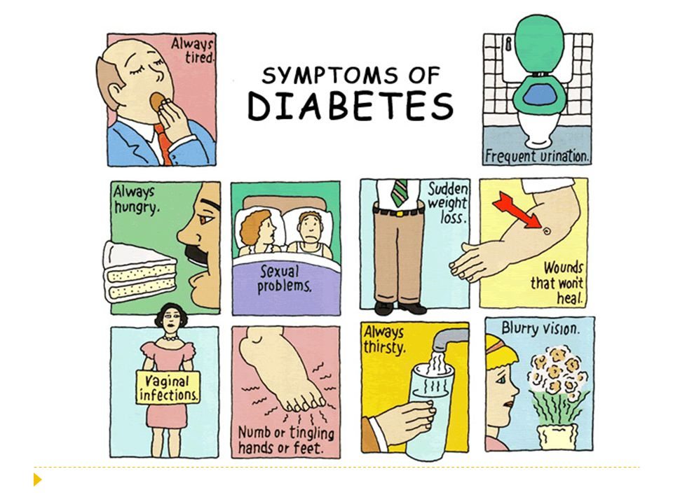 Problem 2.3.4 The Future of Diabetes Management and Treatment  What are the biggest concerns facing diabetics.