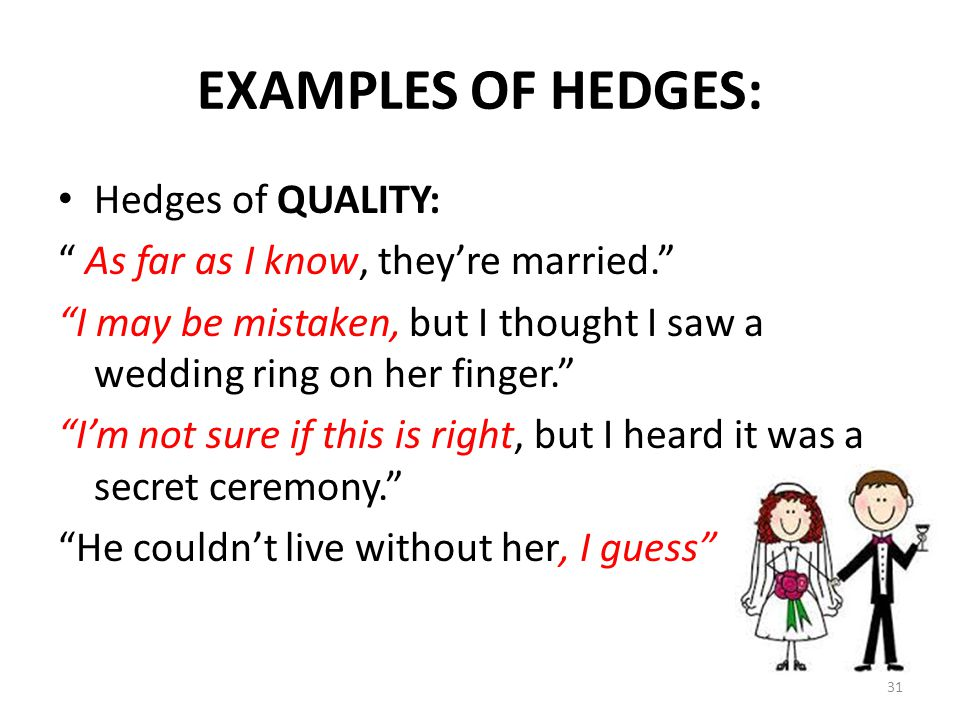 "EXAMPLES OF HEDGES: Hedges of QUALITY: "" As far as I know, they're married."" ""I may be mistaken, but I thought I saw a wedding ring on her finger."" ""I"