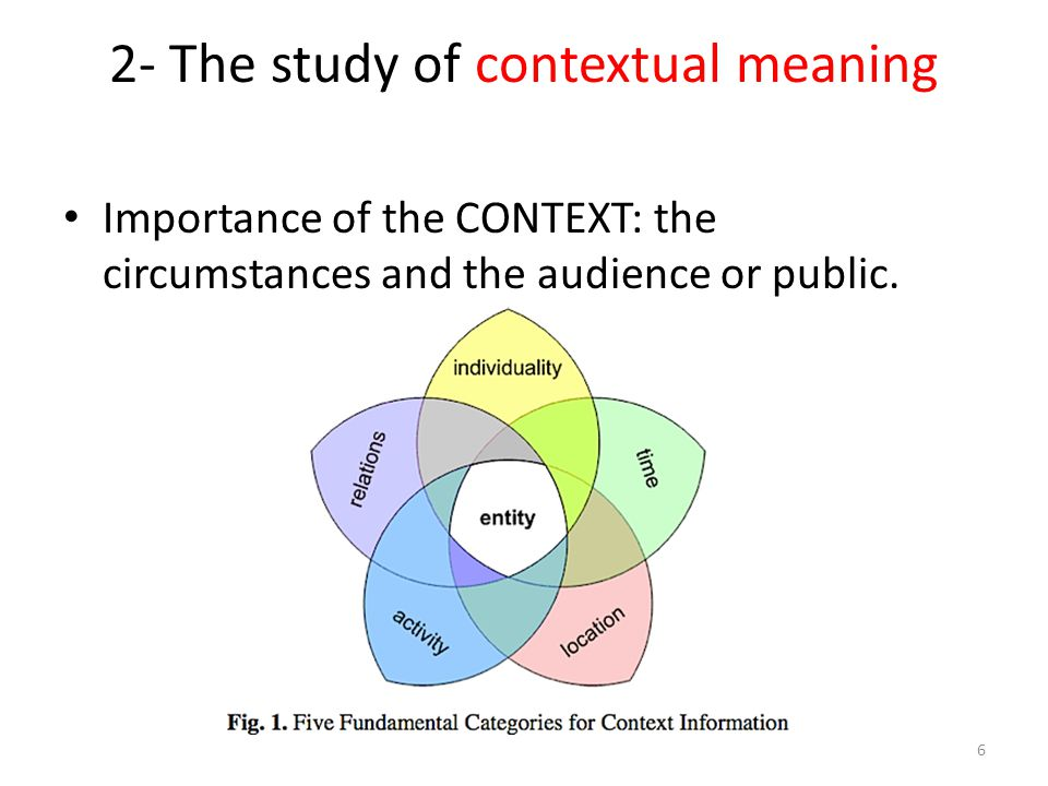2- The study of contextual meaning Importance of the CONTEXT: the circumstances and the audience or public. 6