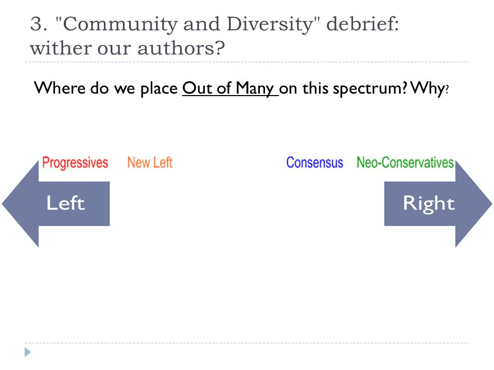 3. Community and Diversity debrief: wither our authors.