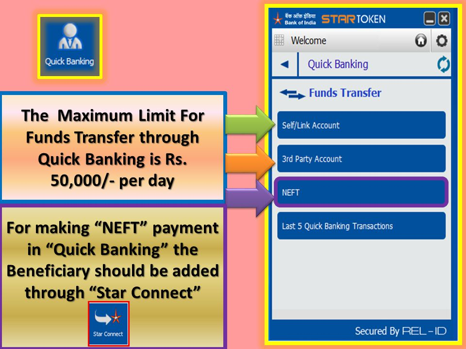 """The Maximum Limit For Funds Transfer through Quick Banking is Rs. 50,000/- per day For making """"NEFT"""" payment in """"Quick Banking"""" the Beneficiary should"""