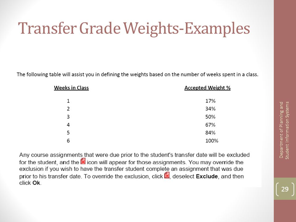 Transfer Grade Weights-Examples 29 Department of Planning and Student Information Systems