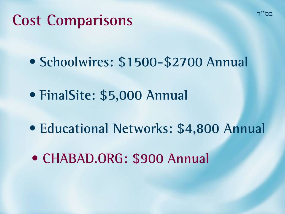 בס ד Cost Comparisons Schoolwires: $1500-$2700 Annual FinalSite: $5,000 Annual Educational Networks: $4,800 Annual CHABAD.ORG: $900 Annual