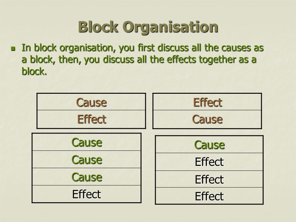 Block Organisation Cause Effect Effect Effect EffectCause In block organisation, you first discuss all the causes as a block, then, you discuss all the effects together as a block.