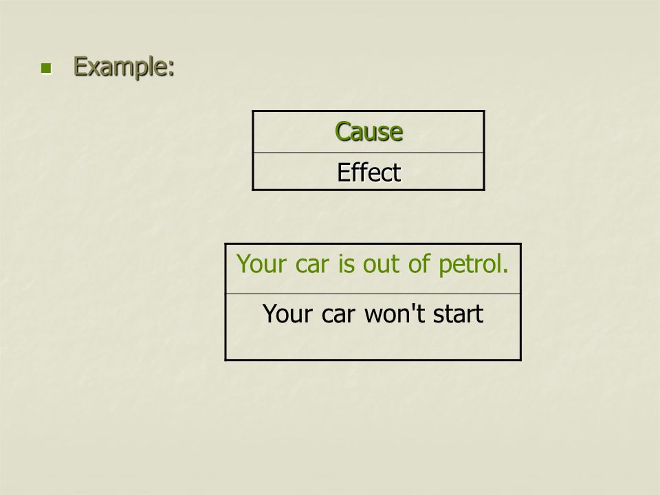 Example: Example: Cause Effect Your car is out of petrol. Your car won t start