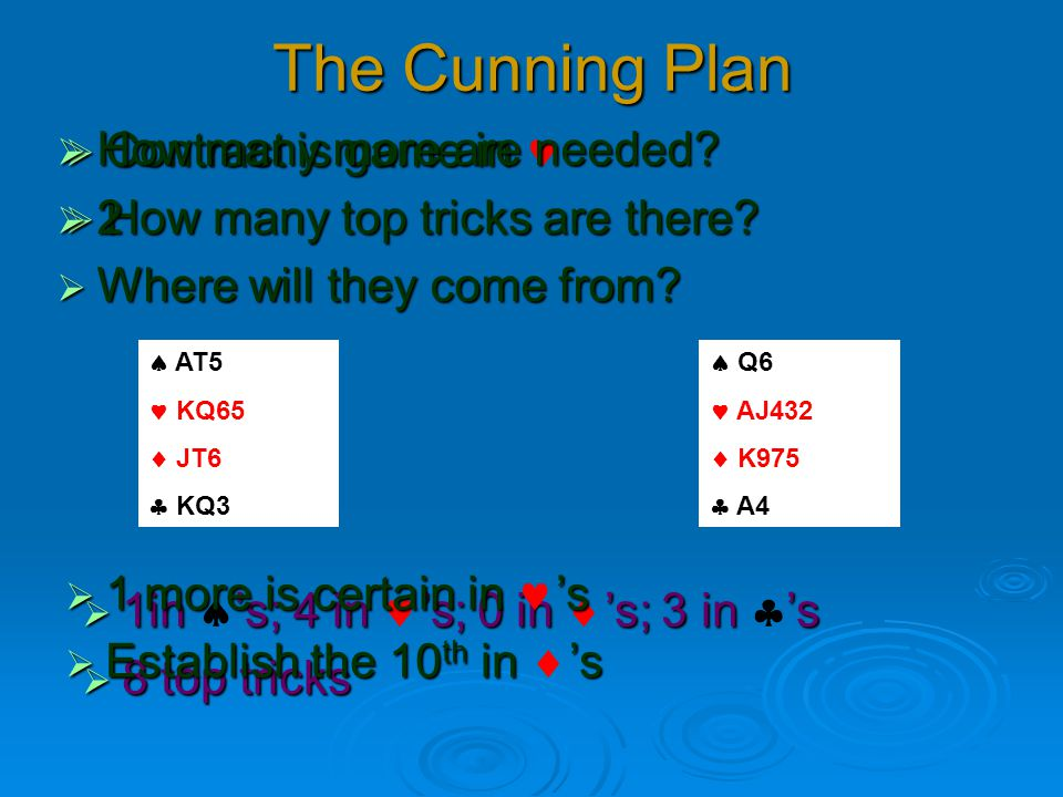 Summary  There is lots to learn about Declarer play  But however much you learn  The Cunning Plan is the key  So stop and think after the opening lead before you play the hand  How many tricks do you need.