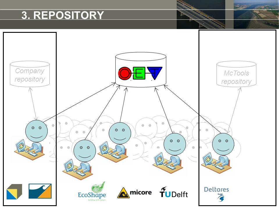 OpenEarth repository McTools repository Company repository 3. REPOSITORY