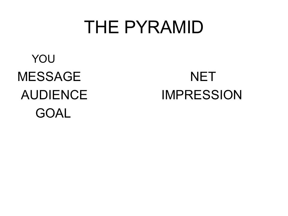 THE PYRAMID YOU MESSAGENET AUDIENCEIMPRESSION GOAL