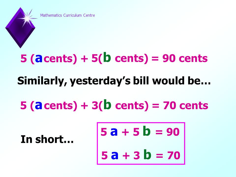Mathematics Curriculum Centre Similarly, yesterday's bill would be… 5 ( a cents) + 3( b cents) = 70 cents 5 ( a cents) + 5( b cents) = 90 cents In short… 5 a + 5 b = 90 5 a + 3 b = 70