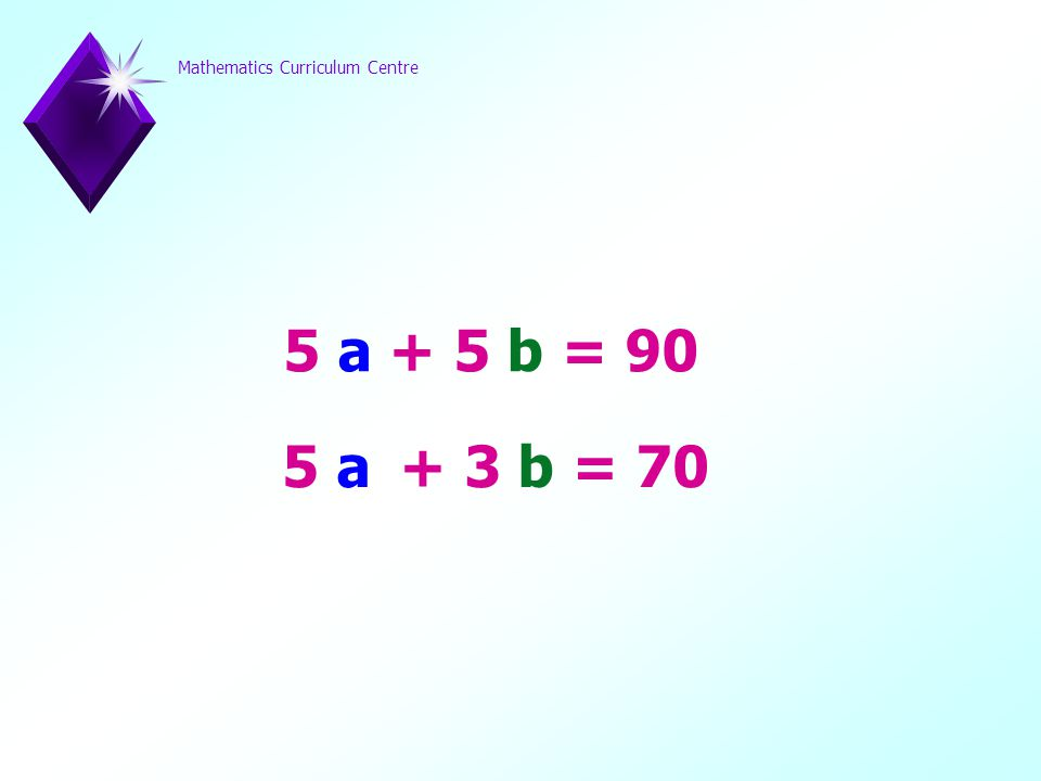 Mathematics Curriculum Centre 5 a + 5 b = 90 5 a + 3 b = 70