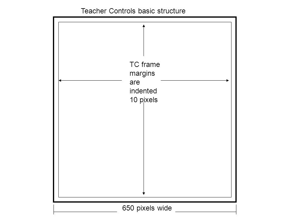 TC frame margins are indented 10 pixels 650 pixels wide Teacher Controls basic structure