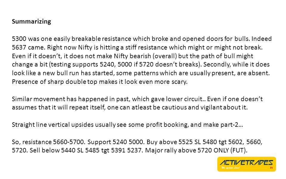 Summarizing 5300 was one easily breakable resistance which broke and opened doors for bulls.