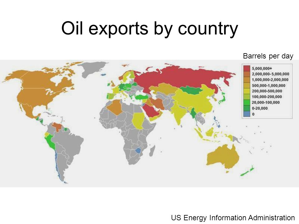 Oil exports by country Barrels per day US Energy Information Administration