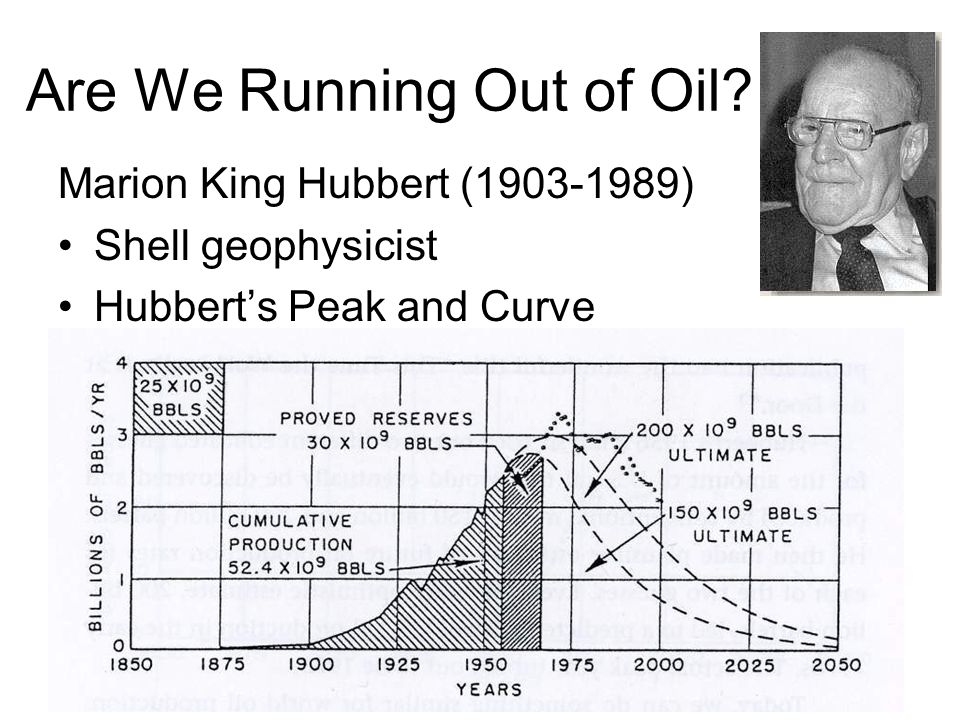 Are We Running Out of Oil.