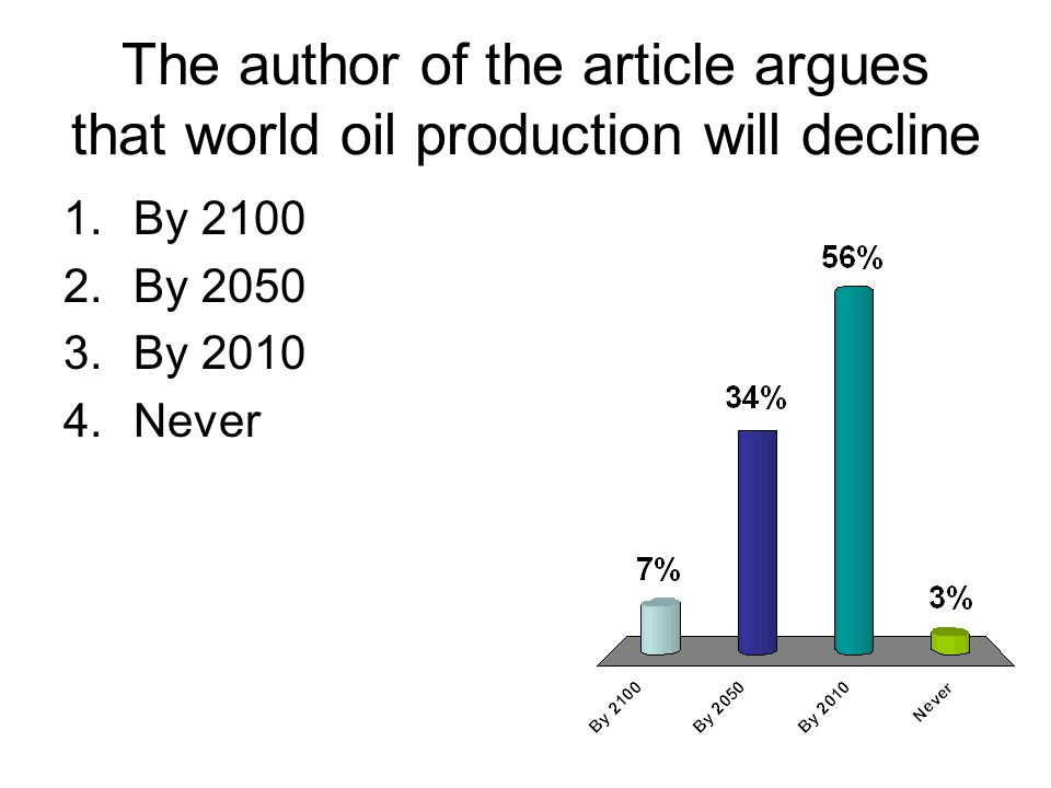 The author of the article argues that world oil production will decline 1.By 2100 2.By 2050 3.By 2010 4.Never