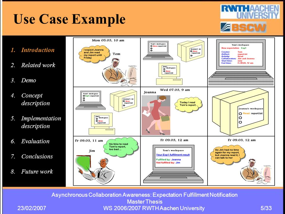 Asynchronous Collaboration Awareness: Expectation Fulfillment Notification Master Thesis 23/02/2007 WS 2006/2007 RWTH Aachen University 5/33 Use Case Example 1.Introduction 2.Related work 3.Demo 4.Concept description 5.Implementation description 6.Evaluation 7.Conclusions 8.Future work