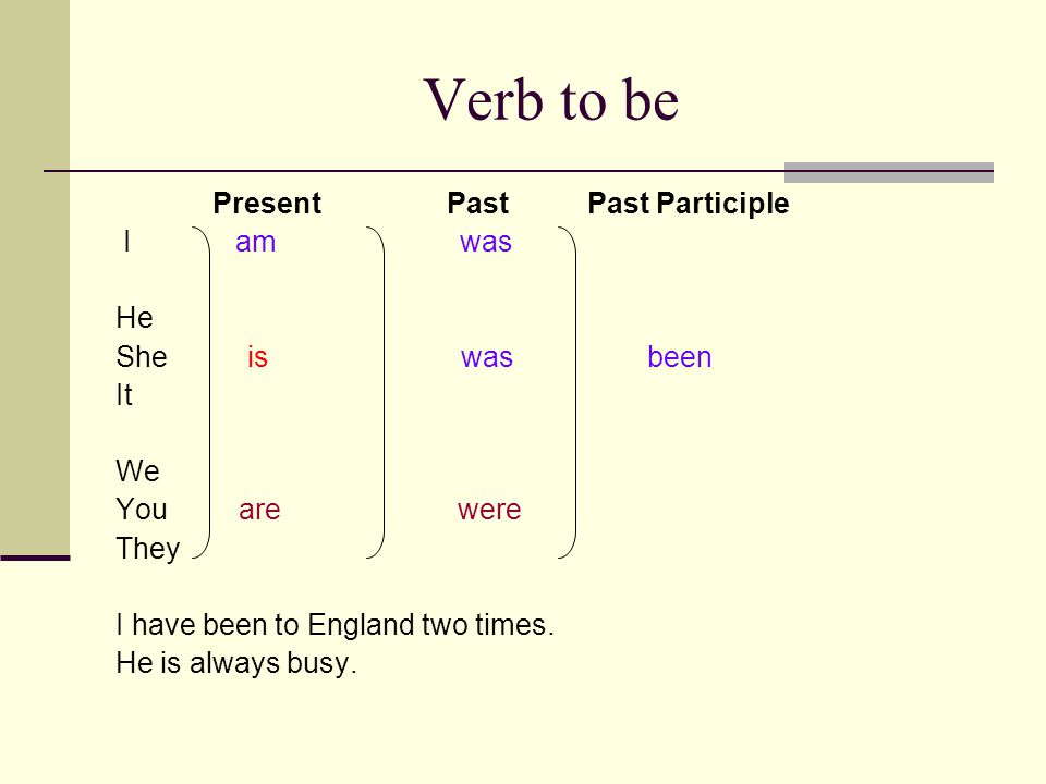 Verb to be Present Past Past Participle I am was He She is was been It We You are were They I have been to England two times. He is always busy.