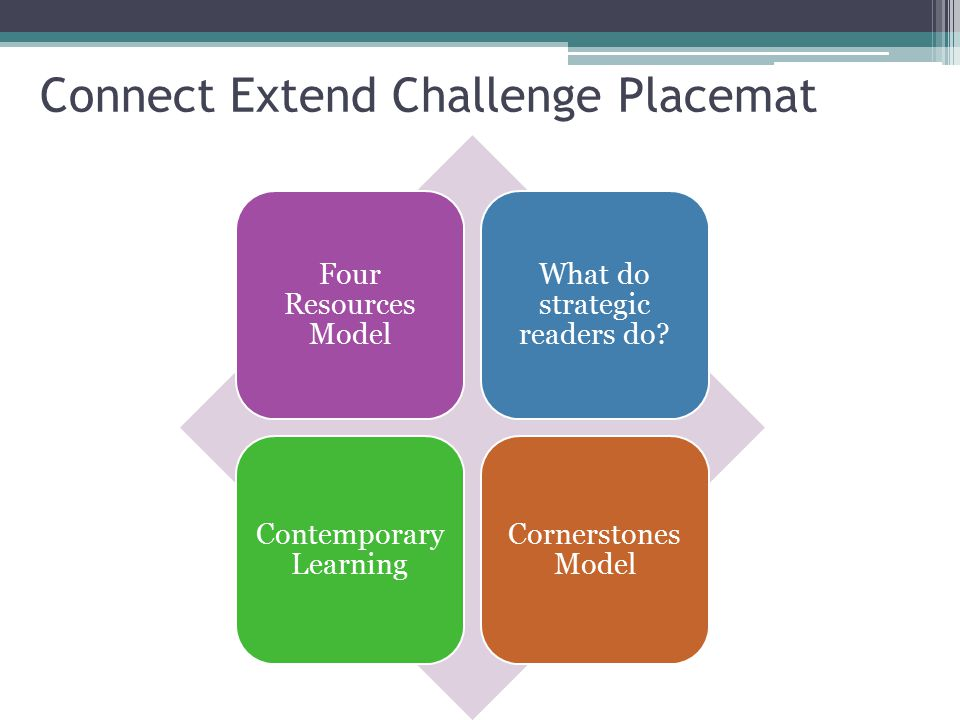 Connect Extend Challenge Placemat