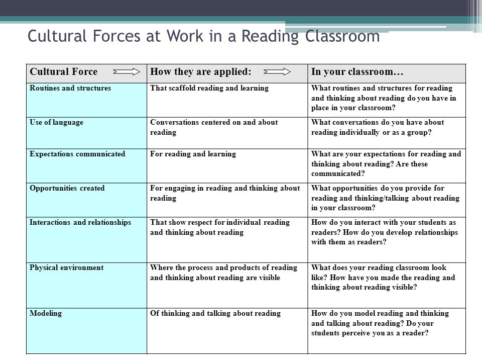 Cultural Forces at Work in a Reading Classroom Cultural ForceHow they are applied:In your classroom… Routines and structuresThat scaffold reading and learningWhat routines and structures for reading and thinking about reading do you have in place in your classroom.